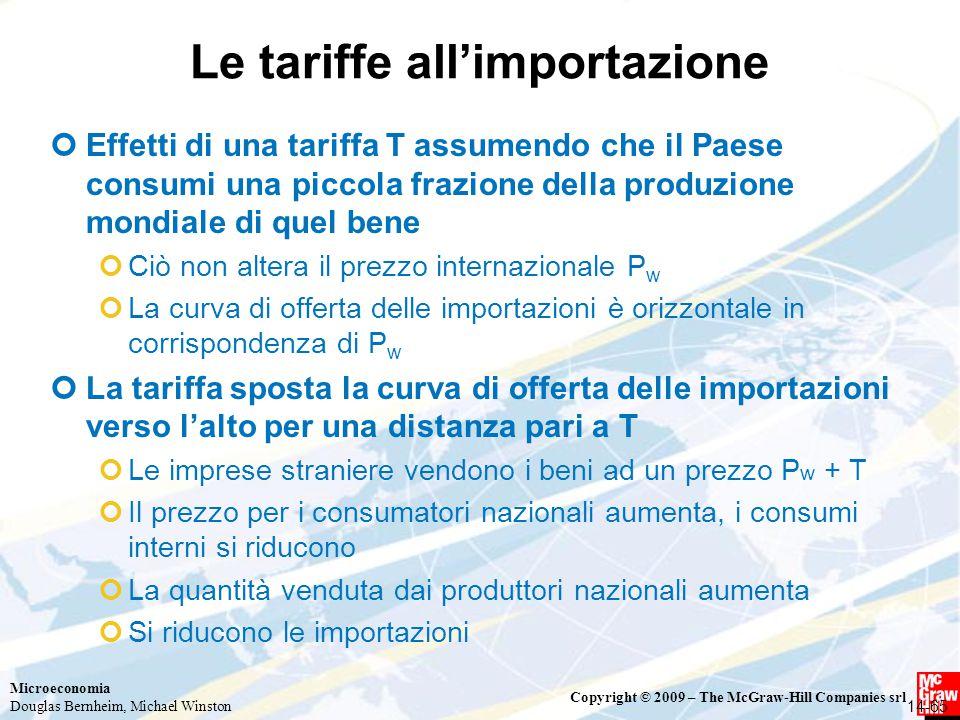 Microeconomia Douglas Bernheim, Michael Winston Copyright © 2009 – The McGraw-Hill Companies srl Le tariffe all'importazione Effetti di una tariffa T