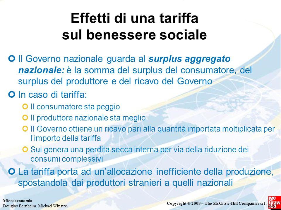 Microeconomia Douglas Bernheim, Michael Winston Copyright © 2009 – The McGraw-Hill Companies srl Effetti di una tariffa sul benessere sociale Il Gover