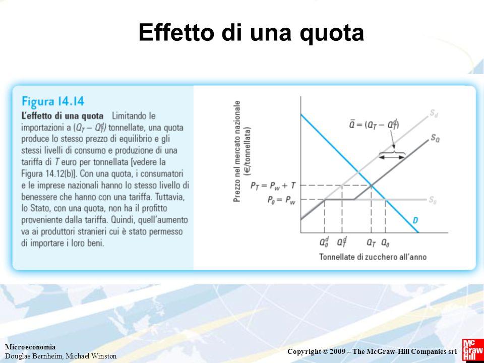 Microeconomia Douglas Bernheim, Michael Winston Copyright © 2009 – The McGraw-Hill Companies srl Effetto di una quota