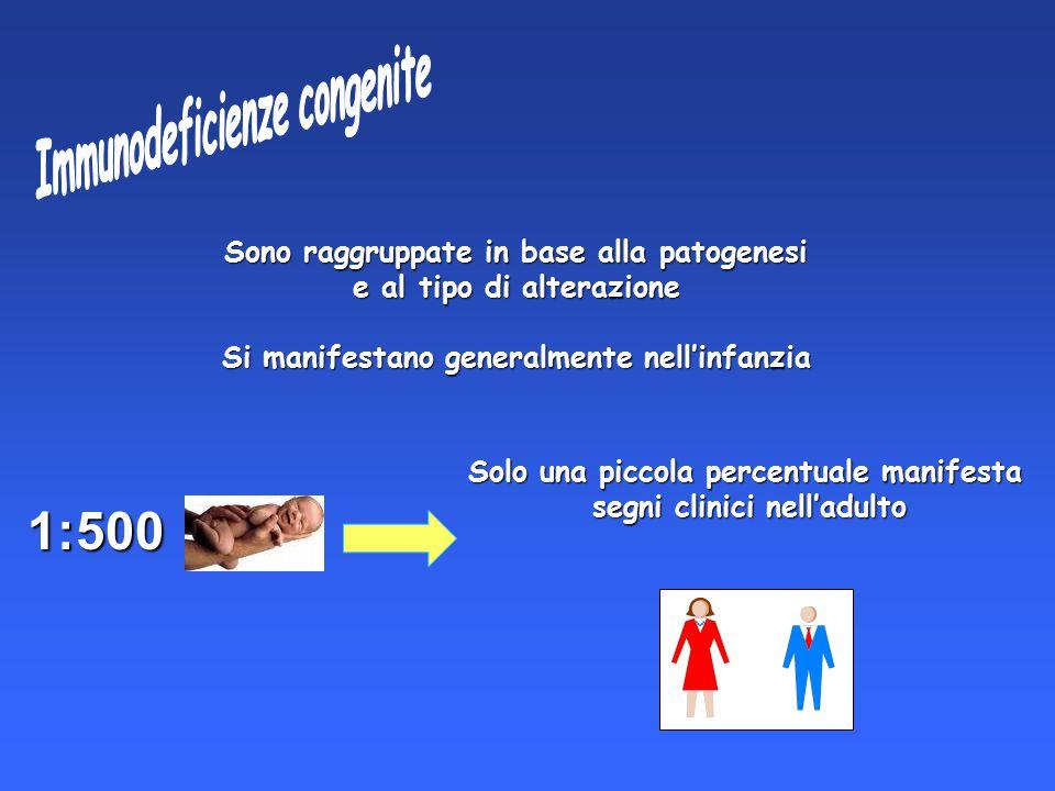 Sono raggruppate in base alla patogenesi e al tipo di alterazione Si manifestano generalmente nell'infanzia 1:500 Solo una piccola percentuale manifes