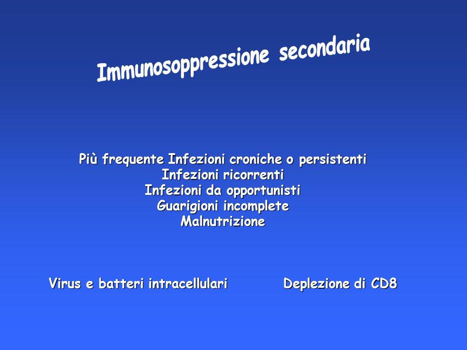 Più frequente Infezioni croniche o persistenti Infezioni ricorrenti Infezioni da opportunisti Guarigioni incomplete Malnutrizione Virus e batteri intr