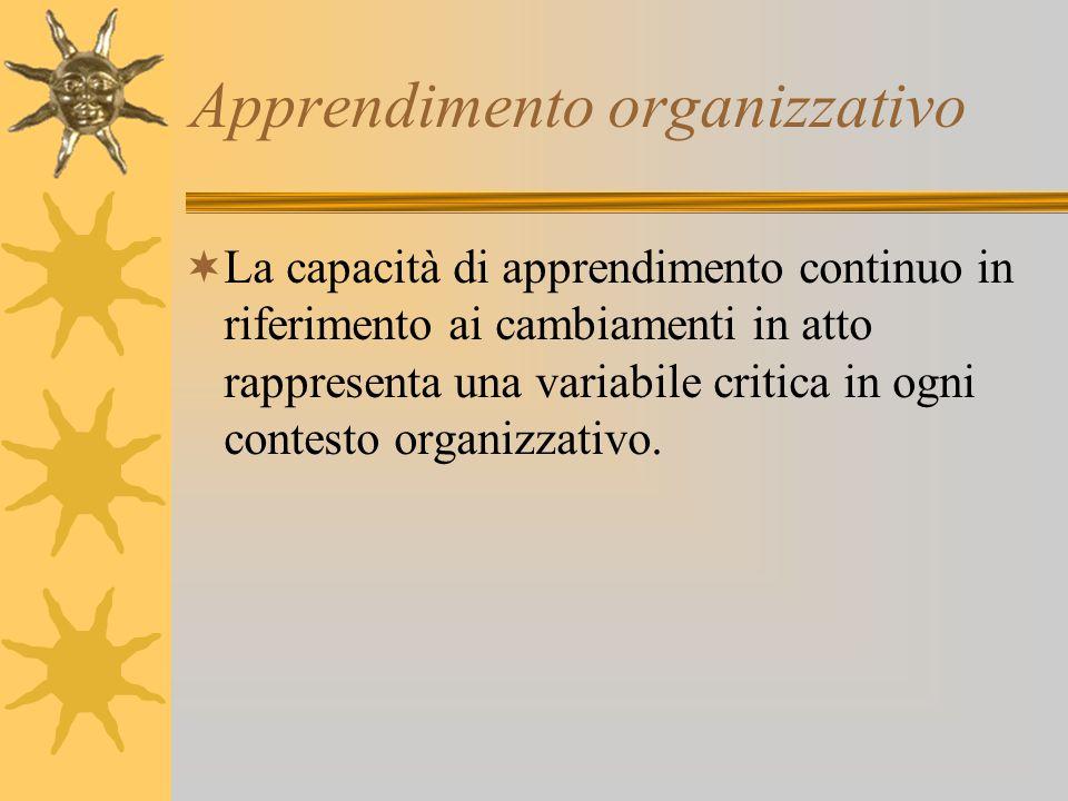Apprendimento organizzativo  La capacità di apprendimento continuo in riferimento ai cambiamenti in atto rappresenta una variabile critica in ogni contesto organizzativo.