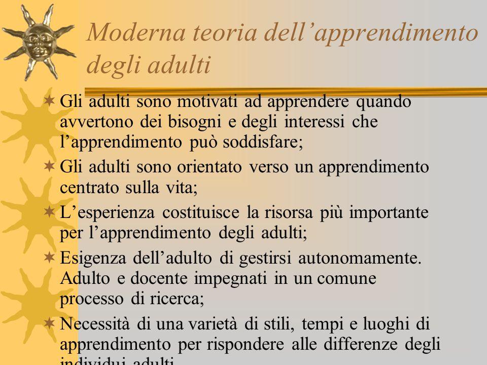 Moderna teoria dell'apprendimento degli adulti  Gli adulti sono motivati ad apprendere quando avvertono dei bisogni e degli interessi che l'apprendimento può soddisfare;  Gli adulti sono orientato verso un apprendimento centrato sulla vita;  L'esperienza costituisce la risorsa più importante per l'apprendimento degli adulti;  Esigenza dell'adulto di gestirsi autonomamente.