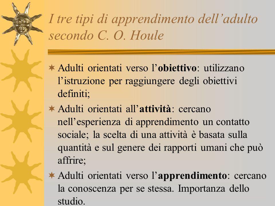 I tre tipi di apprendimento dell'adulto secondo C.