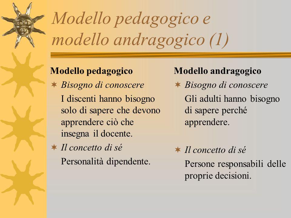 Modello pedagogico e modello andragogico (1) Modello pedagogico  Bisogno di conoscere I discenti hanno bisogno solo di sapere che devono apprendere ciò che insegna il docente.