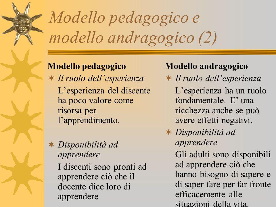 Modello pedagogico e modello andragogico (2) Modello pedagogico  Il ruolo dell'esperienza L'esperienza del discente ha poco valore come risorsa per l'apprendimento.