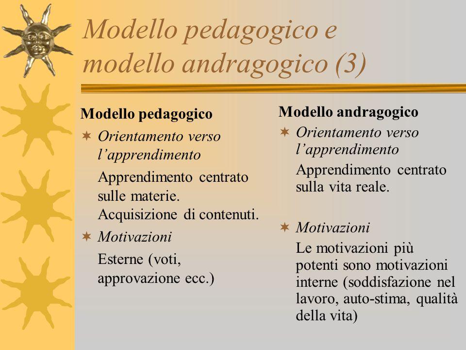 Modello pedagogico e modello andragogico (3) Modello pedagogico  Orientamento verso l'apprendimento Apprendimento centrato sulle materie.