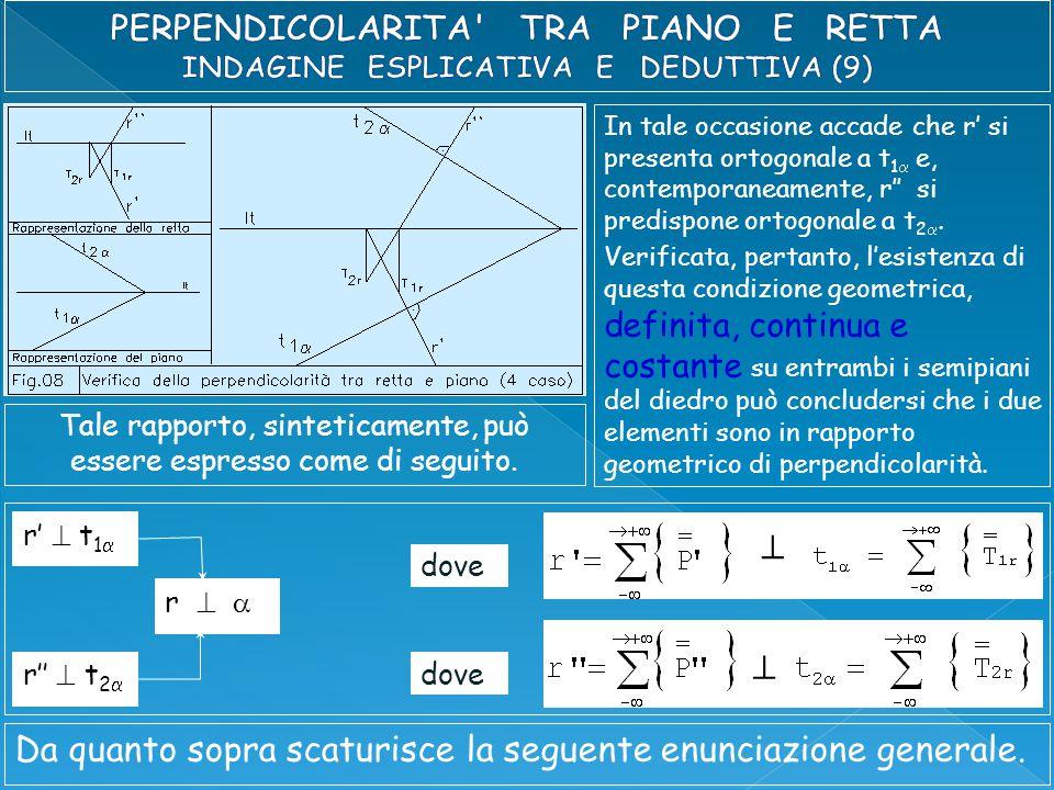 In tale occasione accade che r' si presenta ortogonale a t 1  e, contemporaneamente, r'' si predispone ortogonale a t 2 .