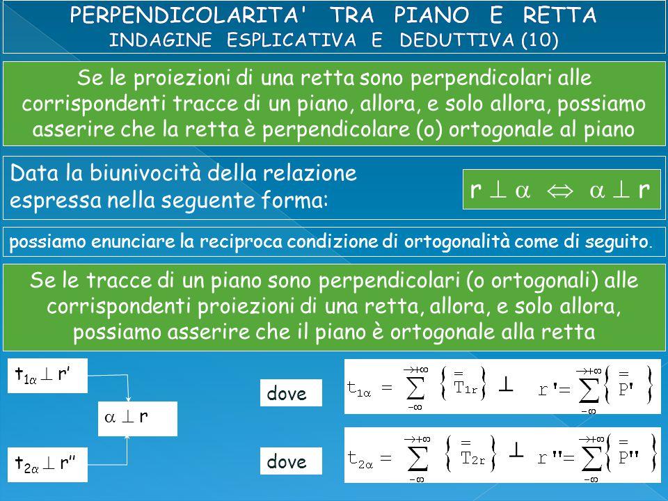Se le proiezioni di una retta sono perpendicolari alle corrispondenti tracce di un piano, allora, e solo allora, possiamo asserire che la retta è perpendicolare (o) ortogonale al piano Data la biunivocità della relazione espressa nella seguente forma: r      r possiamo enunciare la reciproca condizione di ortogonalità come di seguito.