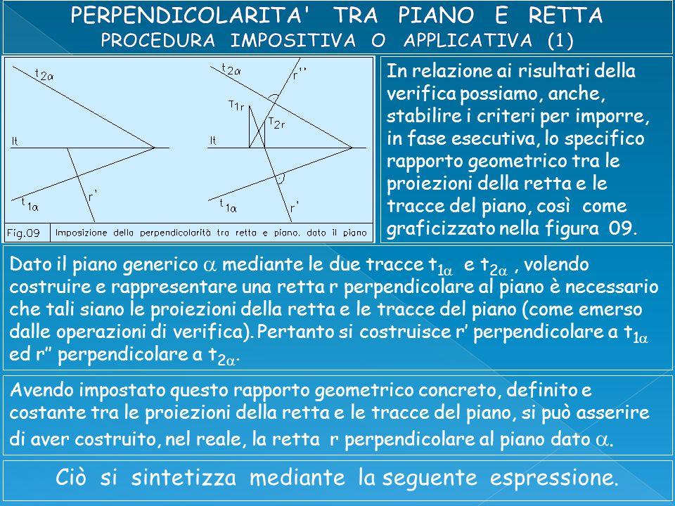 In relazione ai risultati della verifica possiamo, anche, stabilire i criteri per imporre, in fase esecutiva, lo specifico rapporto geometrico tra le proiezioni della retta e le tracce del piano, così come graficizzato nella figura 09.