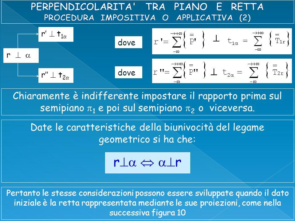 r'  t 1  r''  t 2  r   dove   Chiaramente è indifferente impostare il rapporto prima sul semipiano  1 e poi sul semipiano  2 o viceversa.