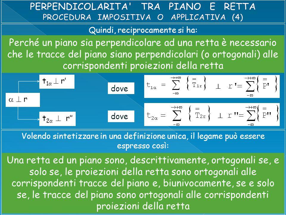 Quindi, reciprocamente si ha: t 1   r' t 2   r''   r  r dove   Perché un piano sia perpendicolare ad una retta è necessario che le tracce del piano siano perpendicolari (o ortogonali) alle corrispondenti proiezioni della retta Volendo sintetizzare in una definizione unica, il legame può essere espresso così: Una retta ed un piano sono, descrittivamente, ortogonali se, e solo se, le proiezioni della retta sono ortogonali alle corrispondenti tracce del piano e, biunivocamente, se e solo se, le tracce del piano sono ortogonali alle corrispondenti proiezioni della retta