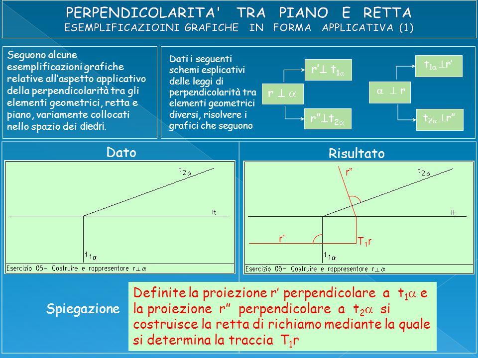 Seguono alcune esemplificazioni grafiche relative all'aspetto applicativo della perpendicolarità tra gli elementi geometrici, retta e piano, variamente collocati nello spazio dei diedri.