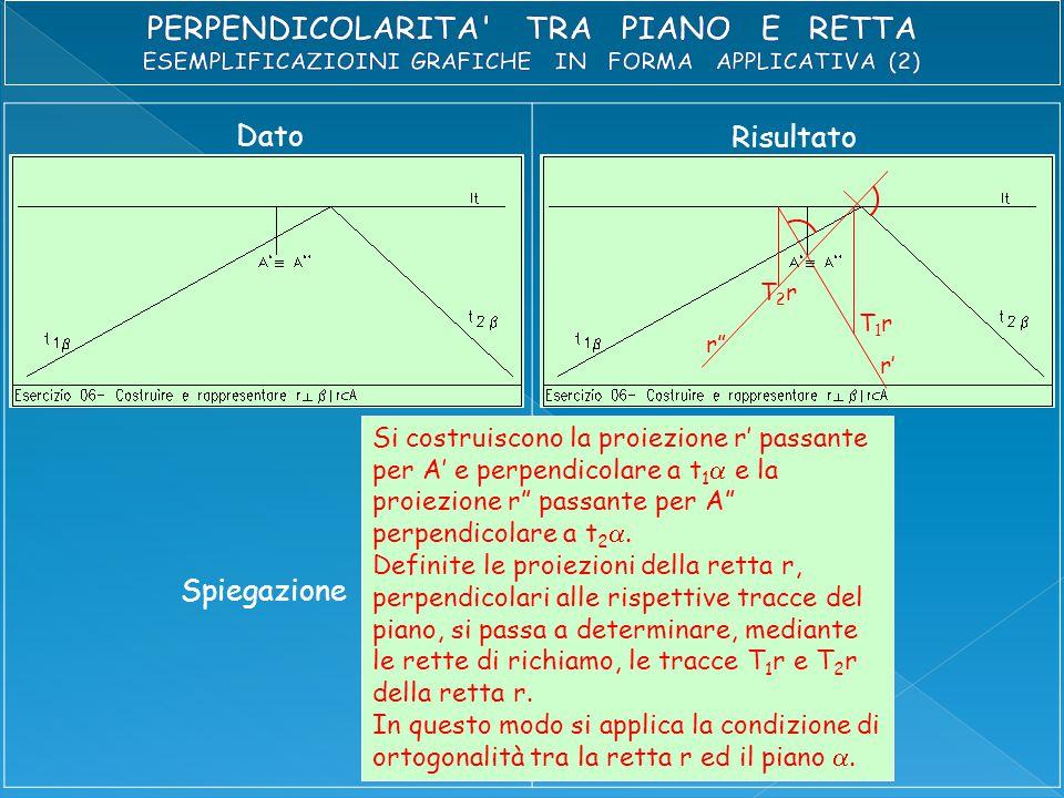 Dato Risultato Si costruiscono la proiezione r' passante per A' e perpendicolare a t 1  e la proiezione r passante per A perpendicolare a t 2 .