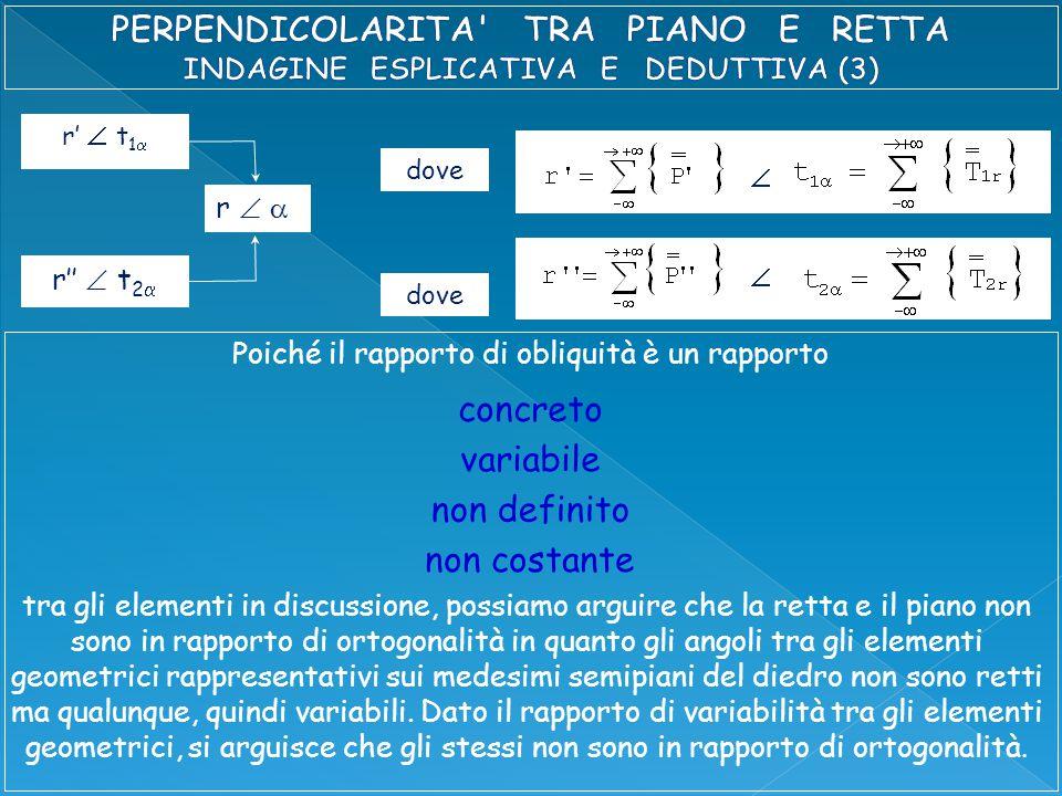 r''  t 2  r   r'  t 1  dove   Poiché il rapporto di obliquità è un rapporto concreto variabile non definito non costante tra gli elementi in discussione, possiamo arguire che la retta e il piano non sono in rapporto di ortogonalità in quanto gli angoli tra gli elementi geometrici rappresentativi sui medesimi semipiani del diedro non sono retti ma qualunque, quindi variabili.