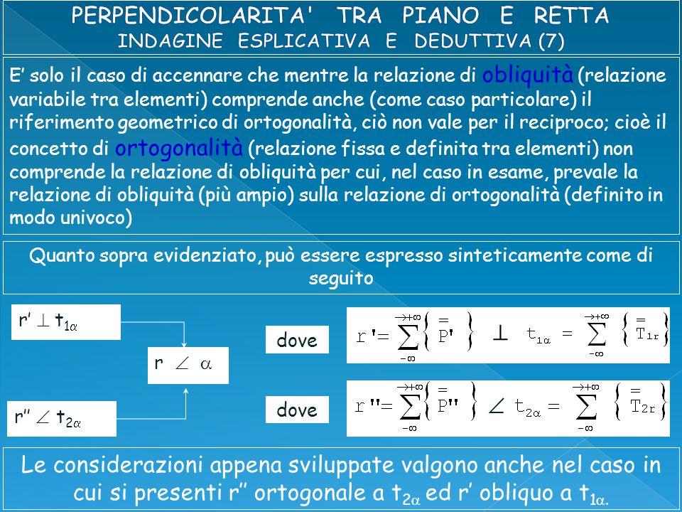 E' solo il caso di accennare che mentre la relazione di obliquità (relazione variabile tra elementi) comprende anche (come caso particolare) il riferimento geometrico di ortogonalità, ciò non vale per il reciproco; cioè il concetto di ortogonalità (relazione fissa e definita tra elementi) non comprende la relazione di obliquità per cui, nel caso in esame, prevale la relazione di obliquità (più ampio) sulla relazione di ortogonalità (definito in modo univoco) Quanto sopra evidenziato, può essere espresso sinteticamente come di seguito r'  t 1  r''  t 2  r   dove   Le considerazioni appena sviluppate valgono anche nel caso in cui si presenti r'' ortogonale a t 2  ed r' obliquo a t 1 .