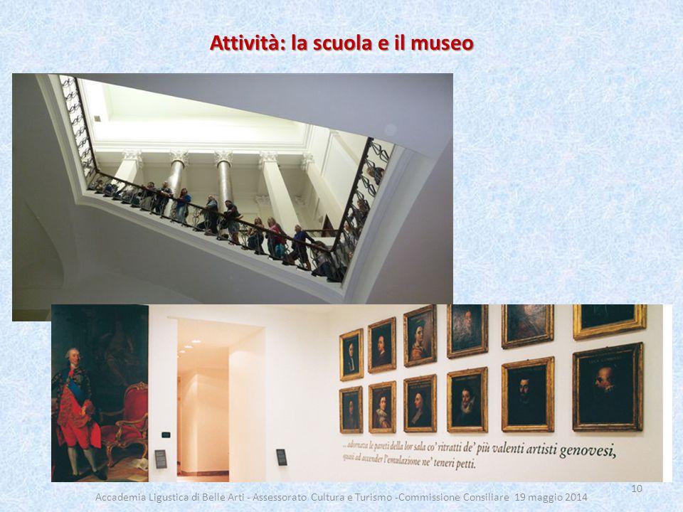 Attività: la scuola e il museo 10 Accademia Ligustica di Belle Arti - Assessorato Cultura e Turismo -Commissione Consiliare 19 maggio 2014