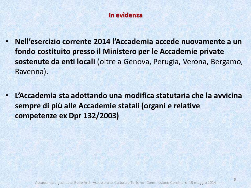 In evidenza Nell'esercizio corrente 2014 l'Accademia accede nuovamente a un fondo costituito presso il Ministero per le Accademie private sostenute da enti locali (oltre a Genova, Perugia, Verona, Bergamo, Ravenna).