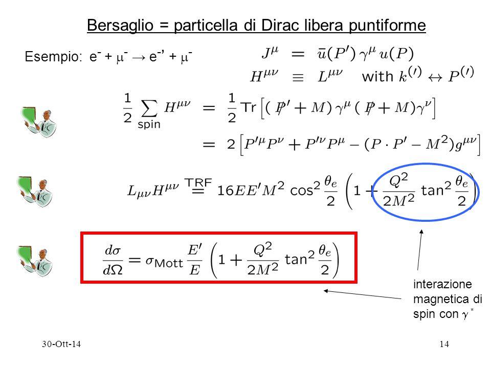 30-Ott-1414 Bersaglio = particella di Dirac libera puntiforme Esempio: e - +  - → e - ' +  - interazione magnetica di spin con  *