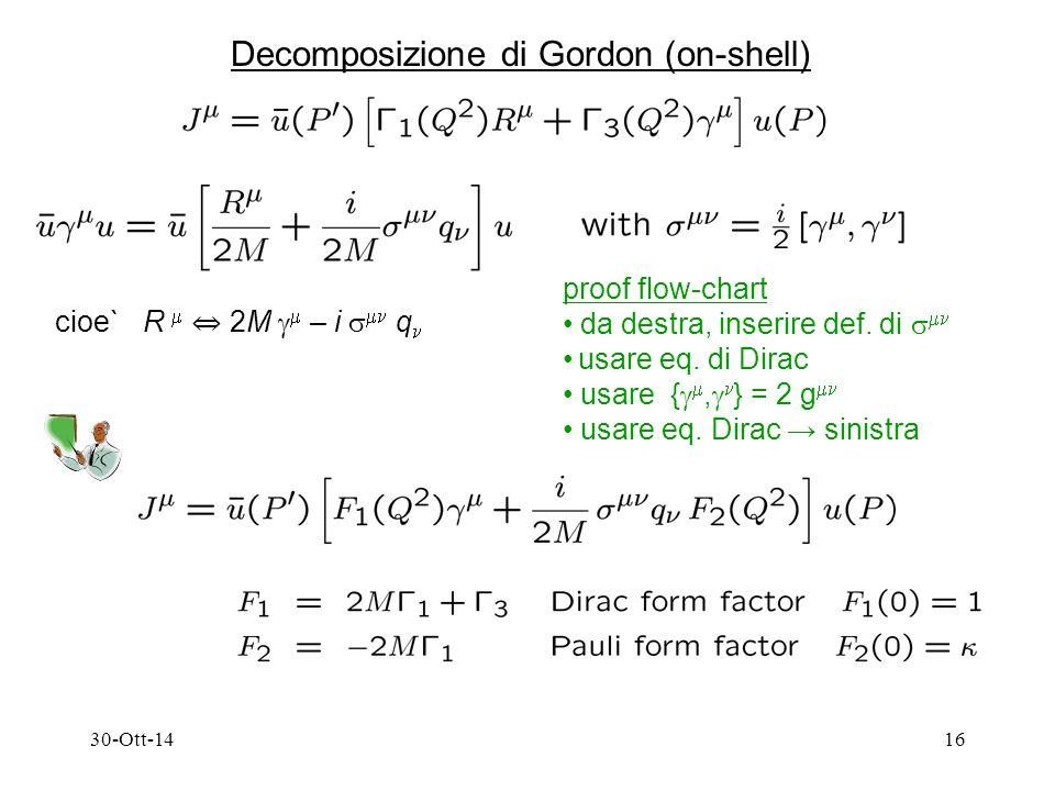 30-Ott-1416 Decomposizione di Gordon (on-shell) cioe` R  ⇔ 2M   – i   q proof flow-chart da destra, inserire def.