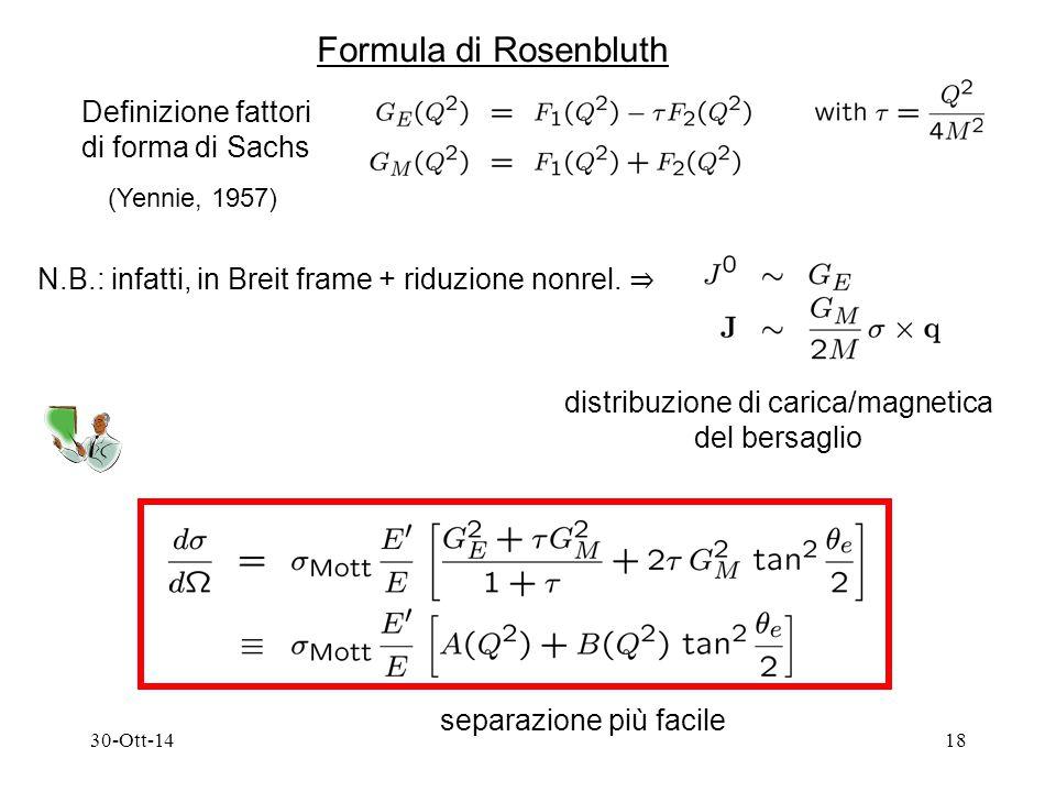 30-Ott-1418 Formula di Rosenbluth Definizione fattori di forma di Sachs (Yennie, 1957) N.B.: infatti, in Breit frame + riduzione nonrel.