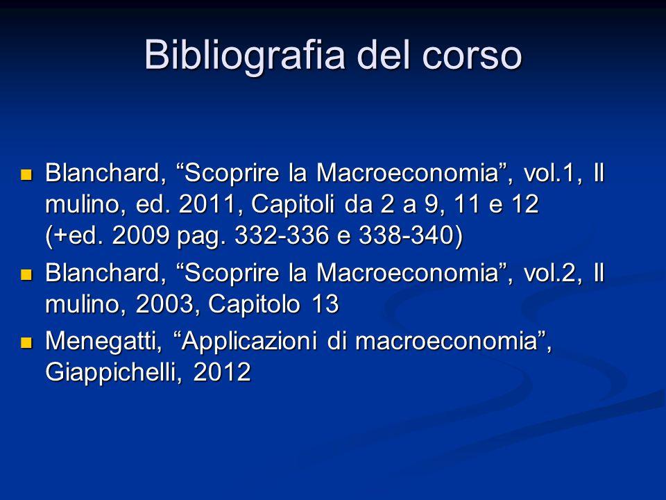 Bibliografia del corso Blanchard, Scoprire la Macroeconomia , vol.1, Il mulino, ed.