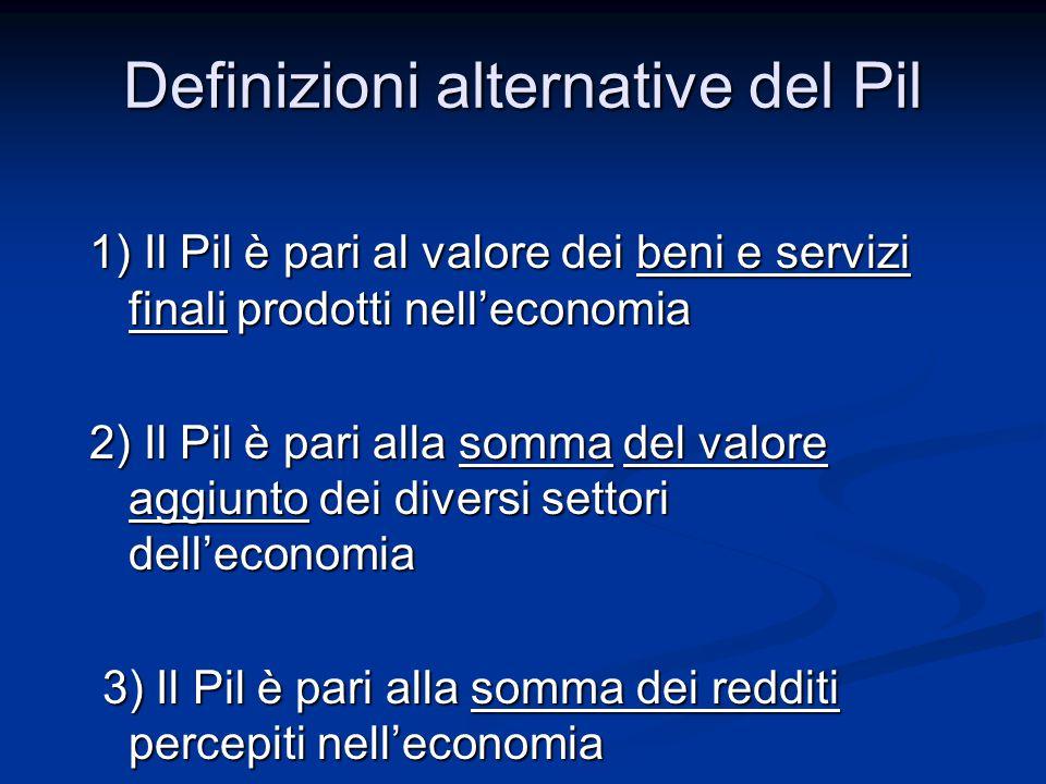 Definizioni alternative del Pil 1) Il Pil è pari al valore dei beni e servizi finali prodotti nell'economia 2) Il Pil è pari alla somma del valore aggiunto dei diversi settori dell'economia 3) Il Pil è pari alla somma dei redditi percepiti nell'economia 3) Il Pil è pari alla somma dei redditi percepiti nell'economia