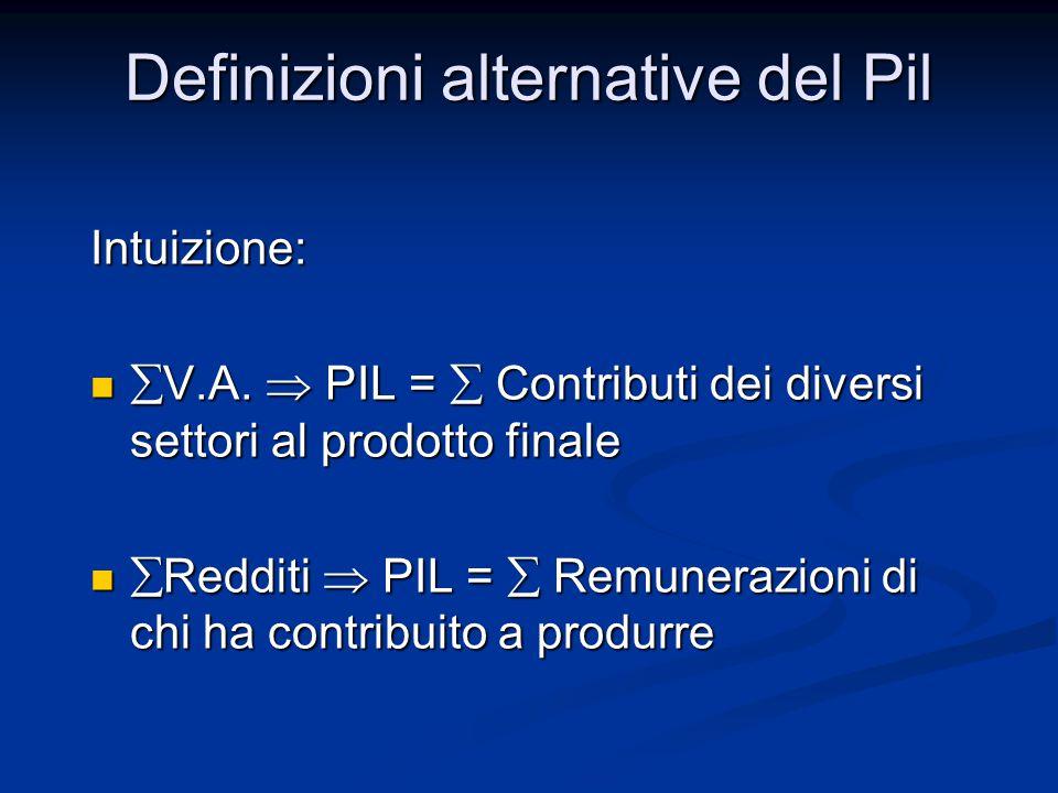 Intuizione:  V.A.  PIL =  Contributi dei diversi settori al prodotto finale  V.A.