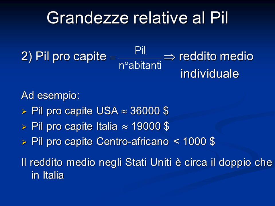 2) Pil pro capite  reddito medio individuale individuale Ad esempio:  Pil pro capite USA  36000 $  Pil pro capite Italia  19000 $  Pil pro capite Centro-africano < 1000 $ Il reddito medio negli Stati Uniti è circa il doppio che in Italia Grandezze relative al Pil