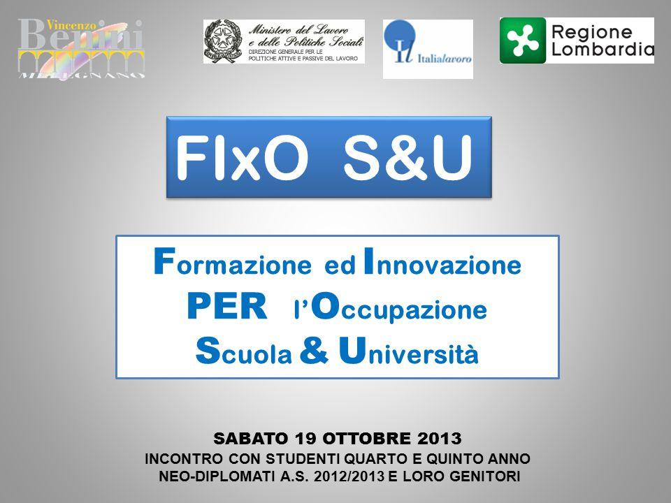 FIxO S&U PER I NEO-DIPLOMATI Attivazione di tirocini in aziende del territorio della durata di 6 mesi.