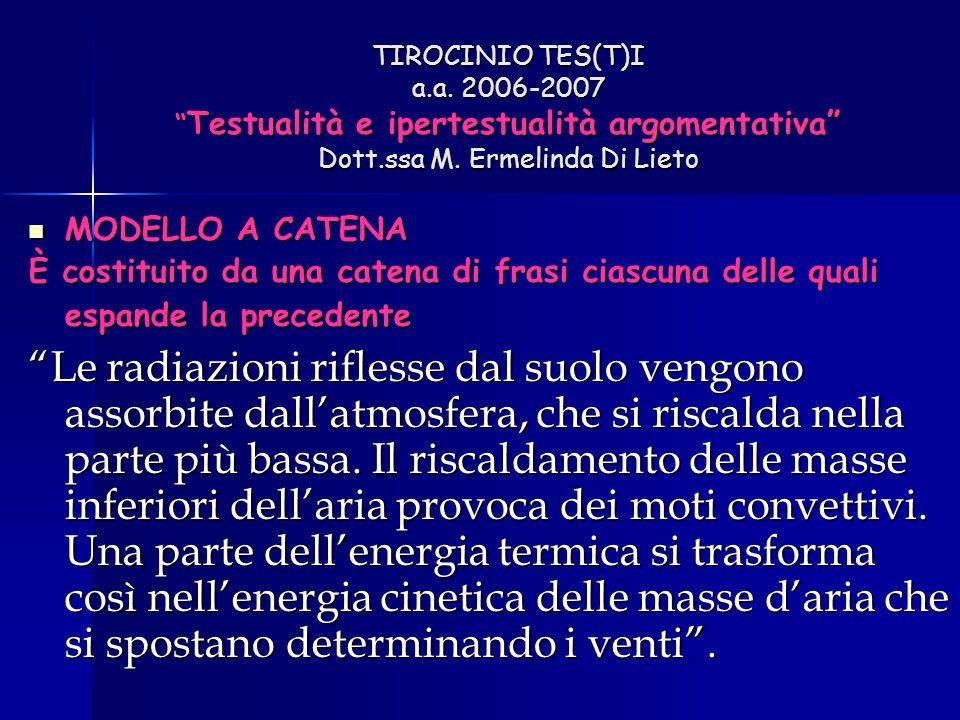 """TIROCINIO TES(T)I a.a. 2006-2007 """" Testualità e ipertestualità argomentativa"""" Dott.ssa M. Ermelinda Di Lieto MODELLO A CATENA MODELLO A CATENA È costi"""