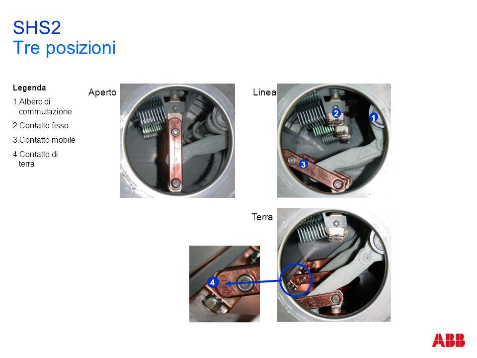 SHS2 Involucro in acciao inox  Massima sicurezza durante le operazioni di manutenzione ed accesso nel comparto cavi e fusibili anche con sbarre in tensione  Ridotto rischio di corto circuito tra due fasi o tra le due isolatori della stessa fase Segregazione metallica A TERRA tra comparto cavi e comparto sbarre