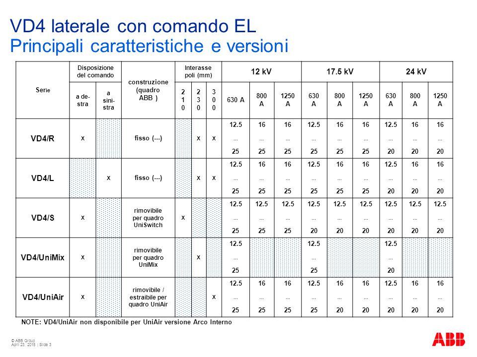 © ABB Group April 23, 2015 | Slide 3 VD4 laterale con comando EL Principali caratteristiche e versioni Ser ie Disposizione del comando construzione (q