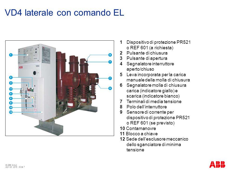© ABB Group April 23, 2015 | Slide 7 VD4 laterale con comando EL 1 Dispositivo di protezione PR521 o REF 601 (a richiesta) 2 Pulsante di chiusura 3 Pu
