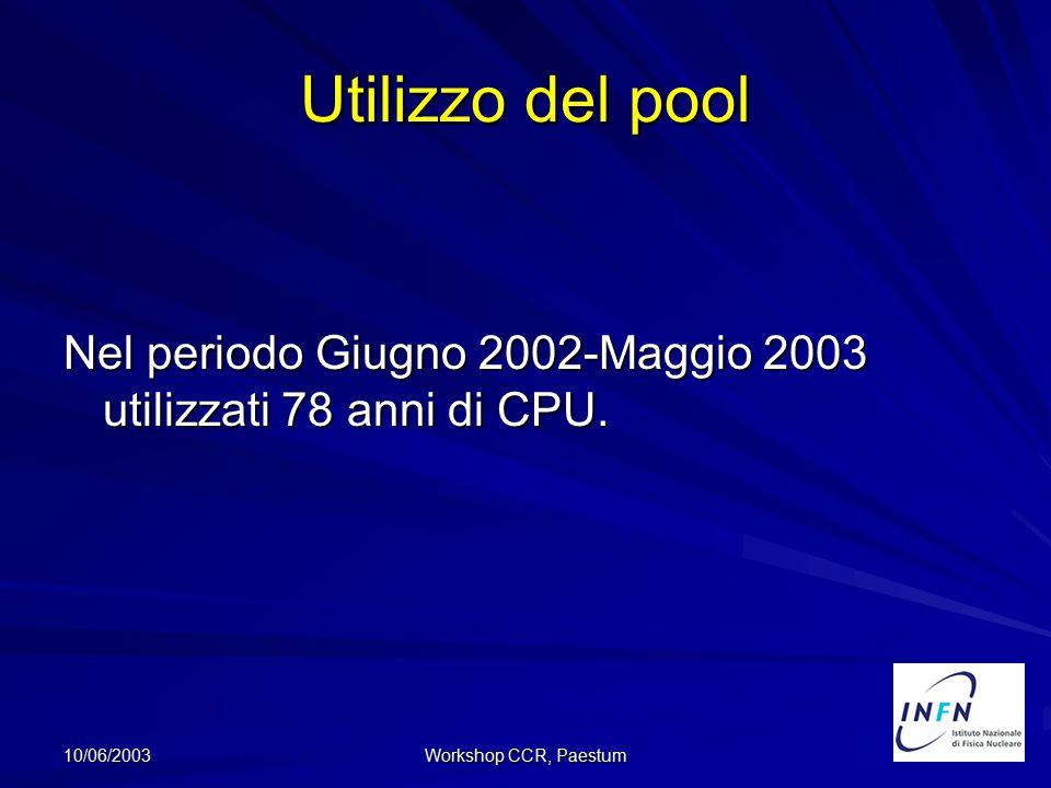 10/06/2003 Workshop CCR, Paestum Utilizzo del pool Nel periodo Giugno 2002-Maggio 2003 utilizzati 78 anni di CPU.
