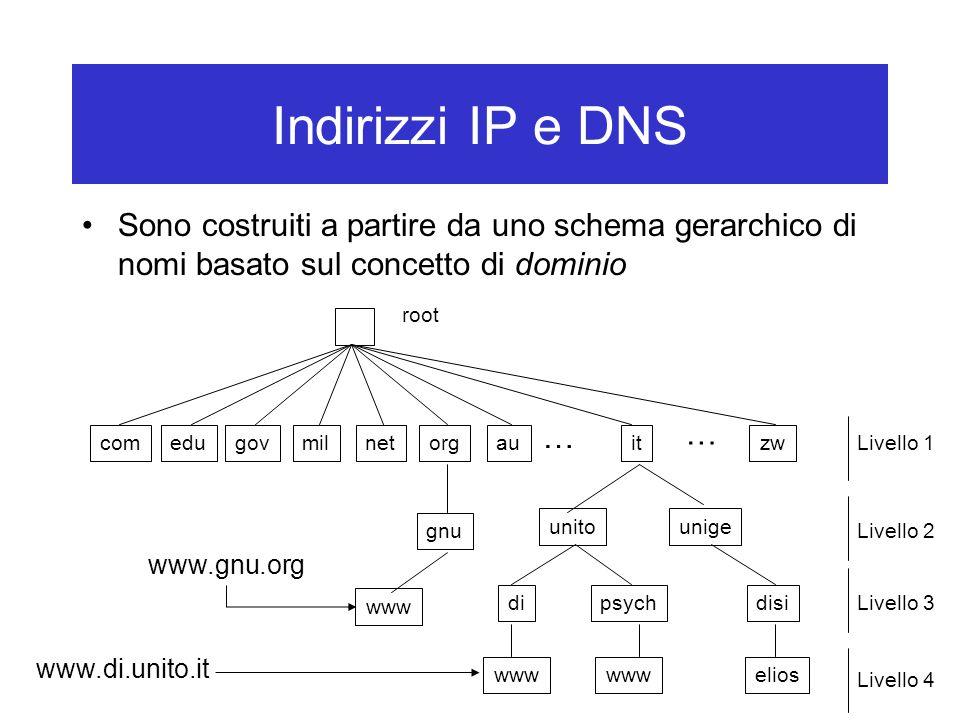 Indirizzi IP e DNS Sono costruiti a partire da uno schema gerarchico di nomi basato sul concetto di dominio gnu comedugovmilnetorgauitzw unitounige dipsych www disi elios www … … www.gnu.org www.di.unito.it root Livello 1 Livello 2 Livello 3 Livello 4