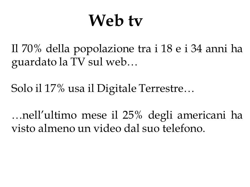 Web tv Il 70% della popolazione tra i 18 e i 34 anni ha guardato la TV sul web… Solo il 17% usa il Digitale Terrestre… …nell'ultimo mese il 25% degli
