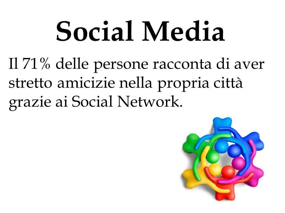 Social Media Il 71% delle persone racconta di aver stretto amicizie nella propria città grazie ai Social Network.