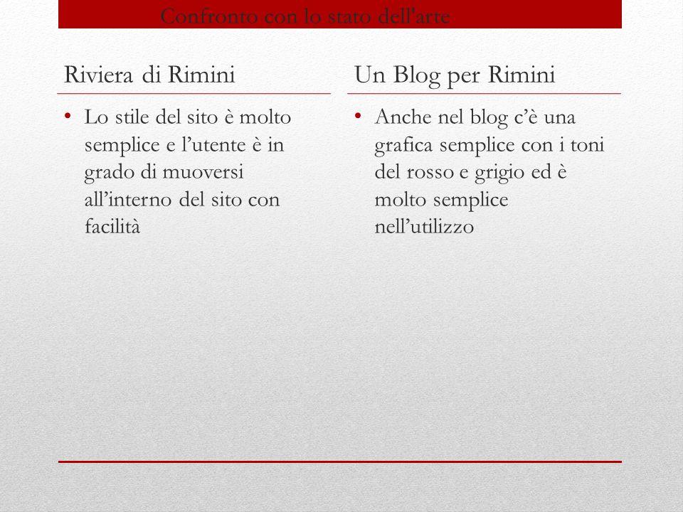 Confronto con lo stato dell'arte Riviera Di Rimini All'interno di questo sito si trovano mappe della città sia della riviera che del centro della città Un Blog per Rimini… In questo blog c'è la mappa consultabile da google maps