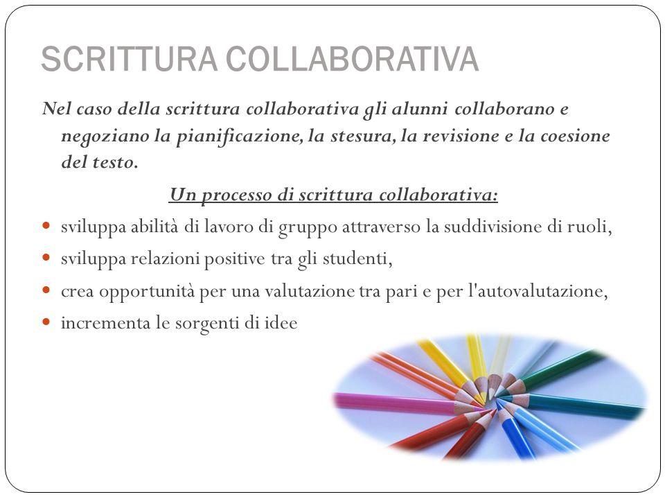 SCRITTURA COLLABORATIVA Nel caso della scrittura collaborativa gli alunni collaborano e negoziano la pianificazione, la stesura, la revisione e la coe