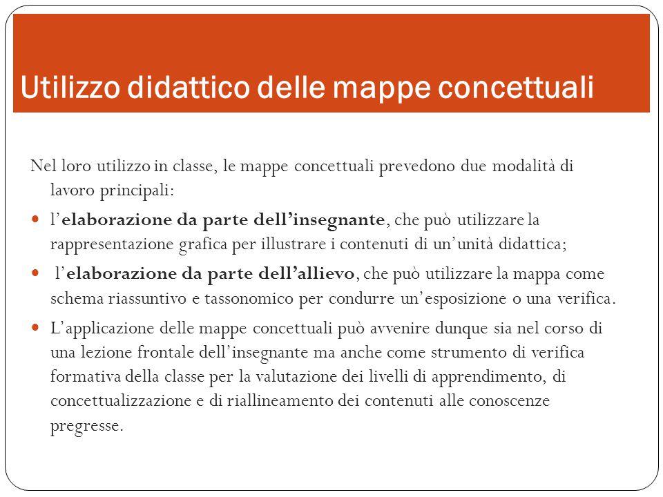 Utilizzo didattico delle mappe concettuali Nel loro utilizzo in classe, le mappe concettuali prevedono due modalità di lavoro principali: l'elaborazio
