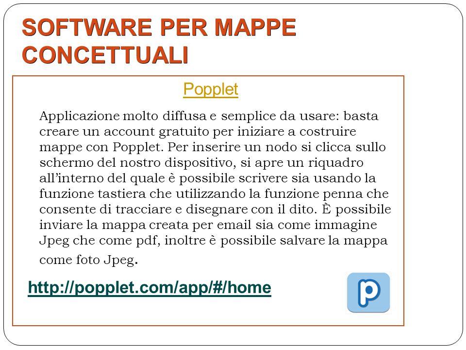 SOFTWARE PER MAPPE CONCETTUALI Popplet Applicazione molto diffusa e semplice da usare: basta creare un account gratuito per iniziare a costruire mappe