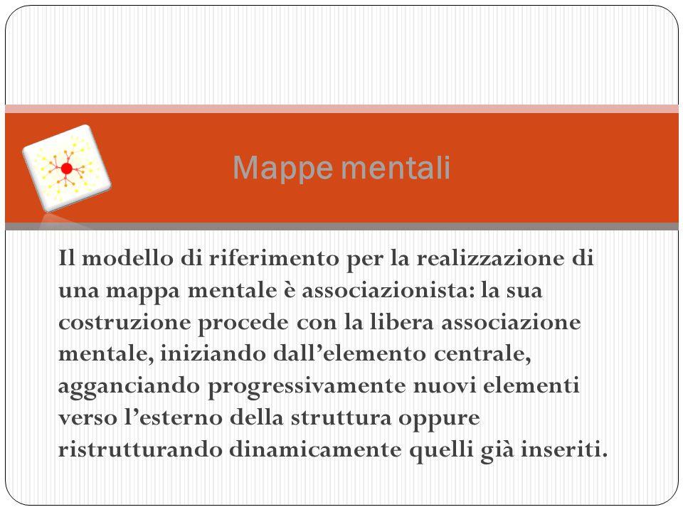 Il modello di riferimento per la realizzazione di una mappa mentale è associazionista: la sua costruzione procede con la libera associazione mentale,