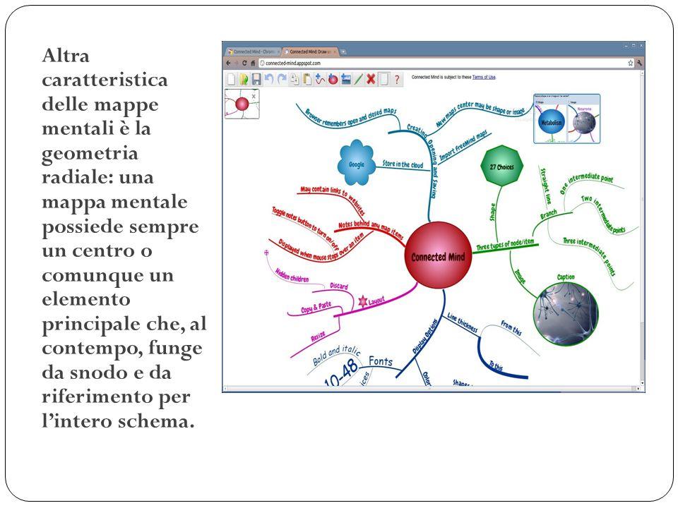 Altra caratteristica delle mappe mentali è la geometria radiale: una mappa mentale possiede sempre un centro o comunque un elemento principale che, al