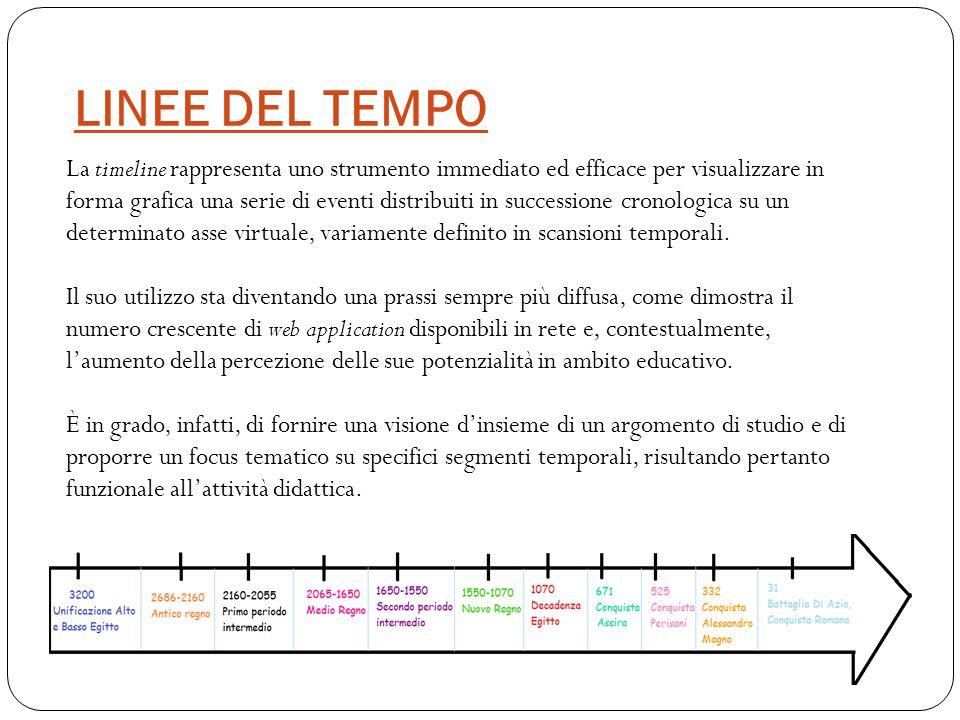 LINEE DEL TEMPO La timeline rappresenta uno strumento immediato ed efficace per visualizzare in forma grafica una serie di eventi distribuiti in succe