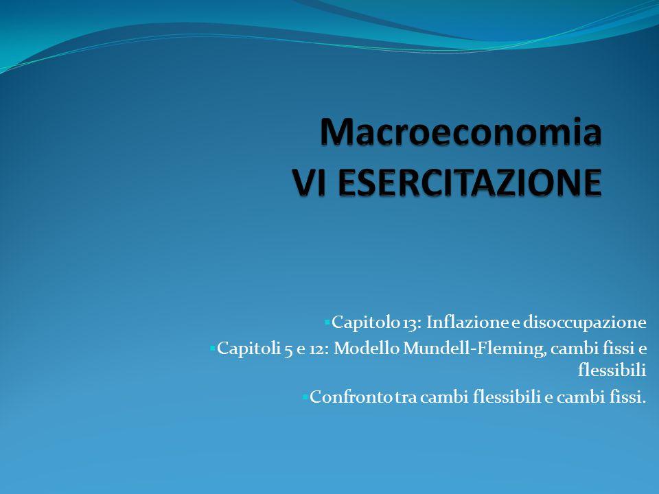  Capitolo 13: Inflazione e disoccupazione  Capitoli 5 e 12: Modello Mundell-Fleming, cambi fissi e flessibili  Confronto tra cambi flessibili e cambi fissi.