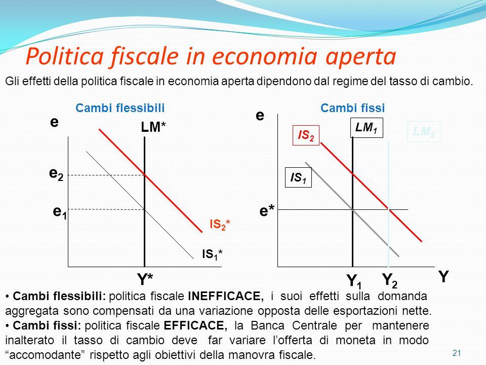 Politica fiscale in economia aperta 21 Y e LM 1 LM 2 IS 2 IS 1 e Y* e1e1 e2e2 IS 1 * IS 2 * LM* e* Cambi fissiCambi flessibili Y1Y1 Y2Y2 Gli effetti della politica fiscale in economia aperta dipendono dal regime del tasso di cambio.
