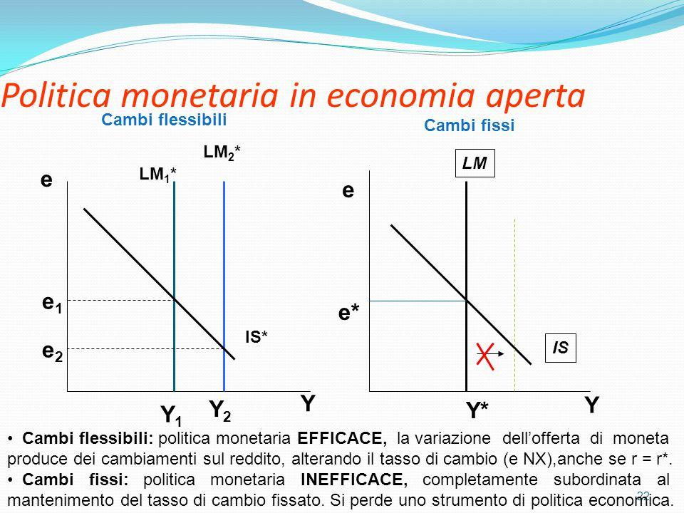 Politica monetaria in economia aperta 22 IS LM e e* Y e Y2Y2 Y1Y1 LM 2 * LM 1 * IS* e1e1 e2e2 Y* Y Cambi fissi Cambi flessibili Cambi flessibili: politica monetaria EFFICACE, la variazione dell'offerta di moneta produce dei cambiamenti sul reddito, alterando il tasso di cambio (e NX),anche se r = r*.