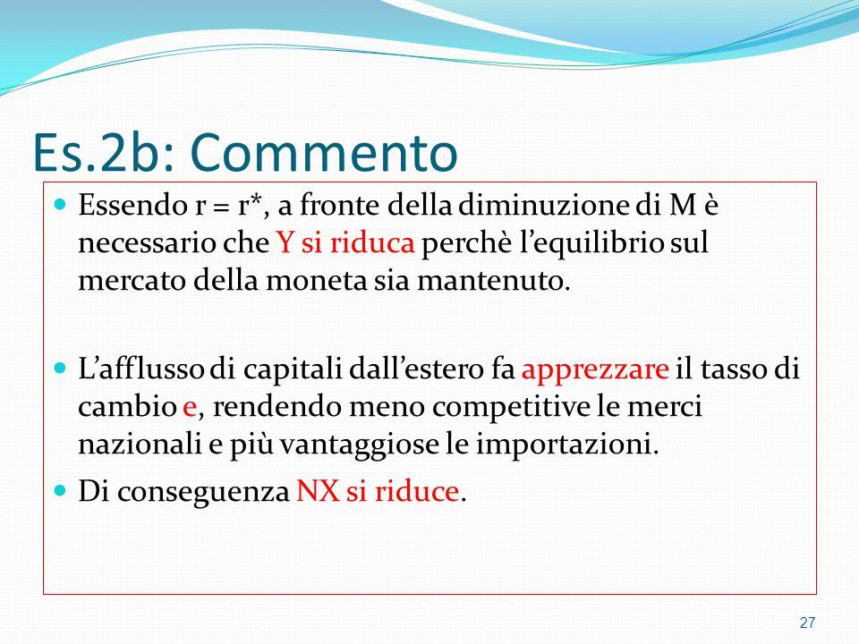 Es.2b: Commento Essendo r = r*, a fronte della diminuzione di M è necessario che Y si riduca perchè l'equilibrio sul mercato della moneta sia mantenuto.