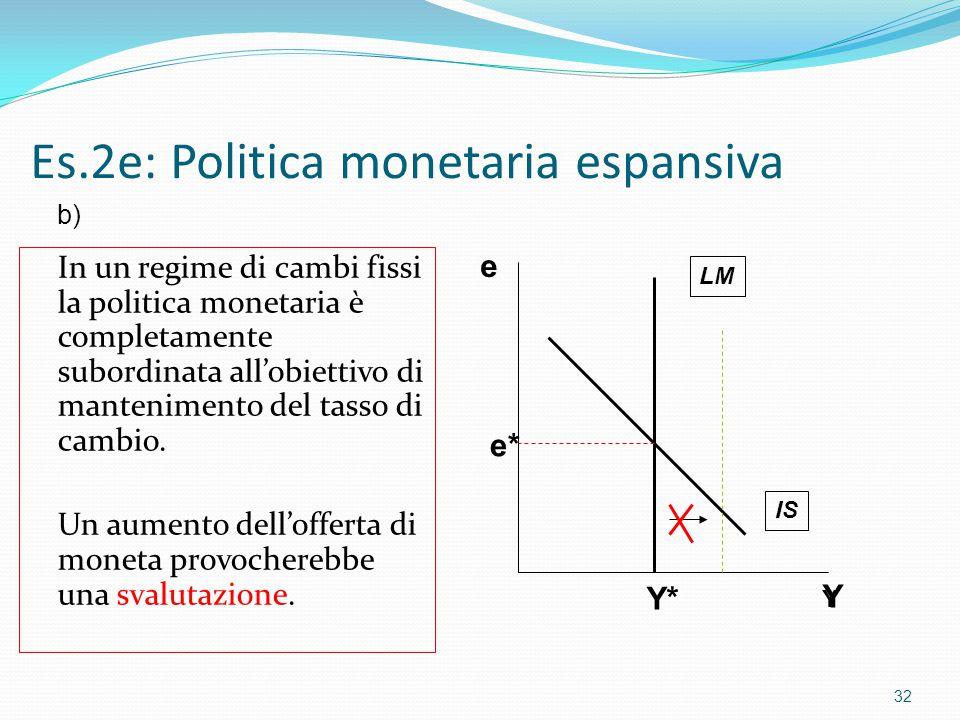 Es.2e: Politica monetaria espansiva In un regime di cambi fissi la politica monetaria è completamente subordinata all'obiettivo di mantenimento del tasso di cambio.